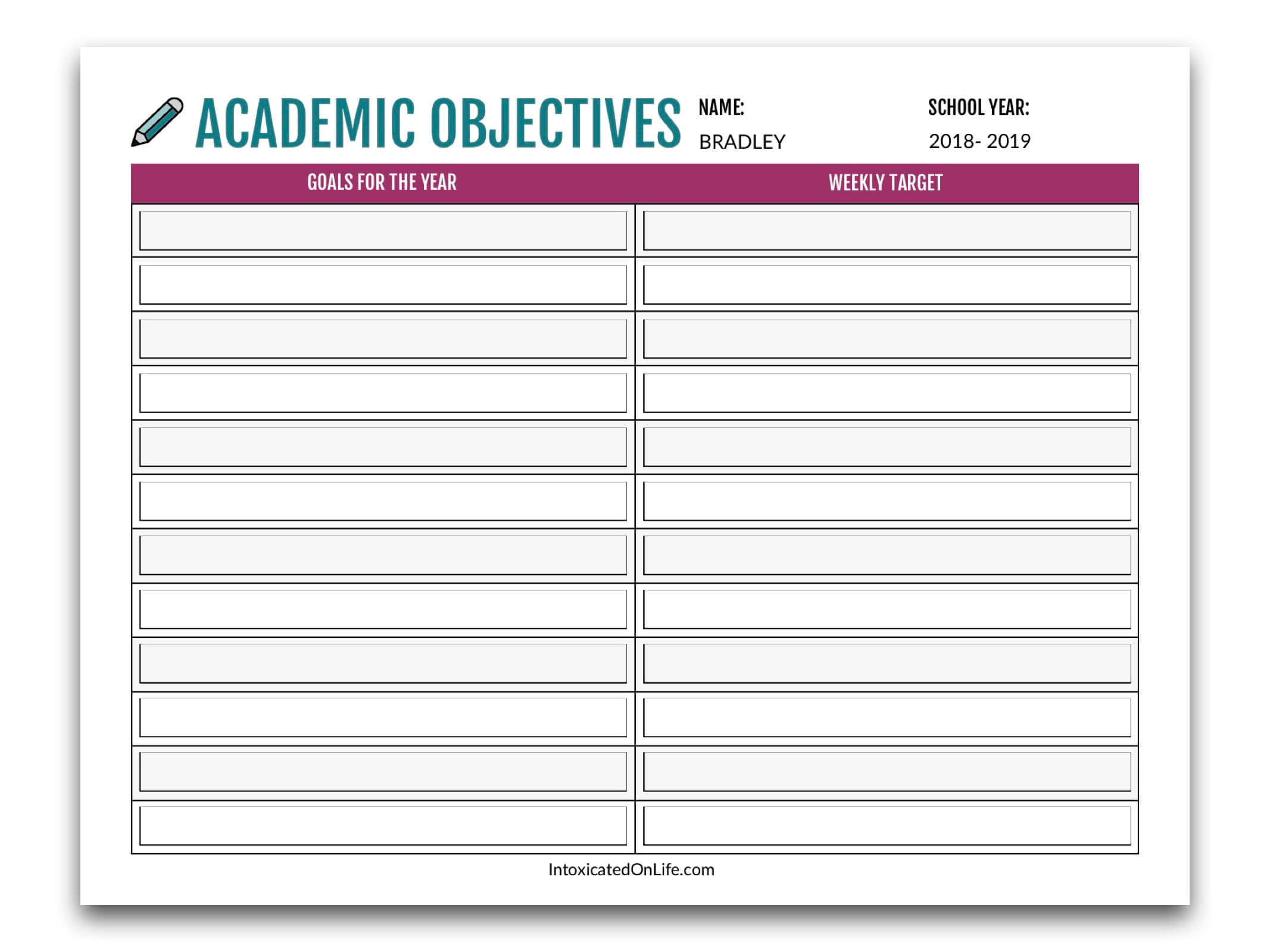 Homeschool Planning: academic objectives